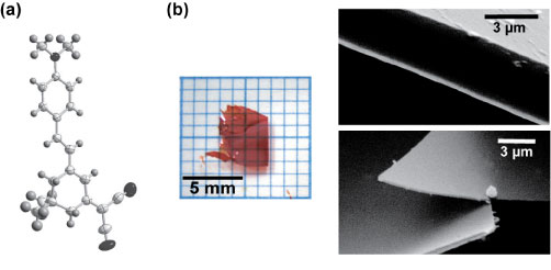 Growth of Single Crystalline Thin Films