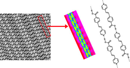 Supramolecular Thin Films